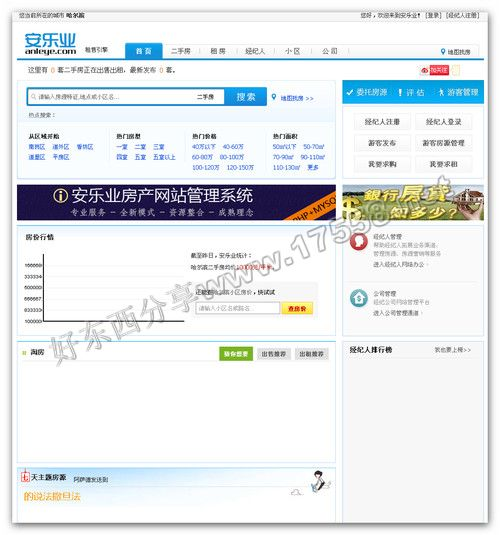 【PHP源码】安乐业anleye房产网站系统V5.0(带4.0升级文件)