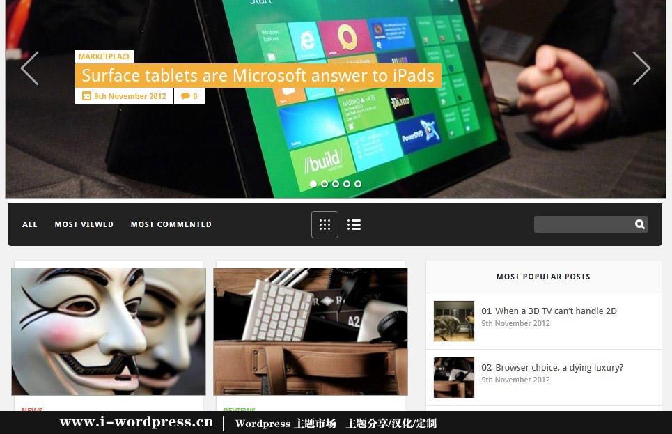 【博客主题】微型wordpress CMS/ gadgetry