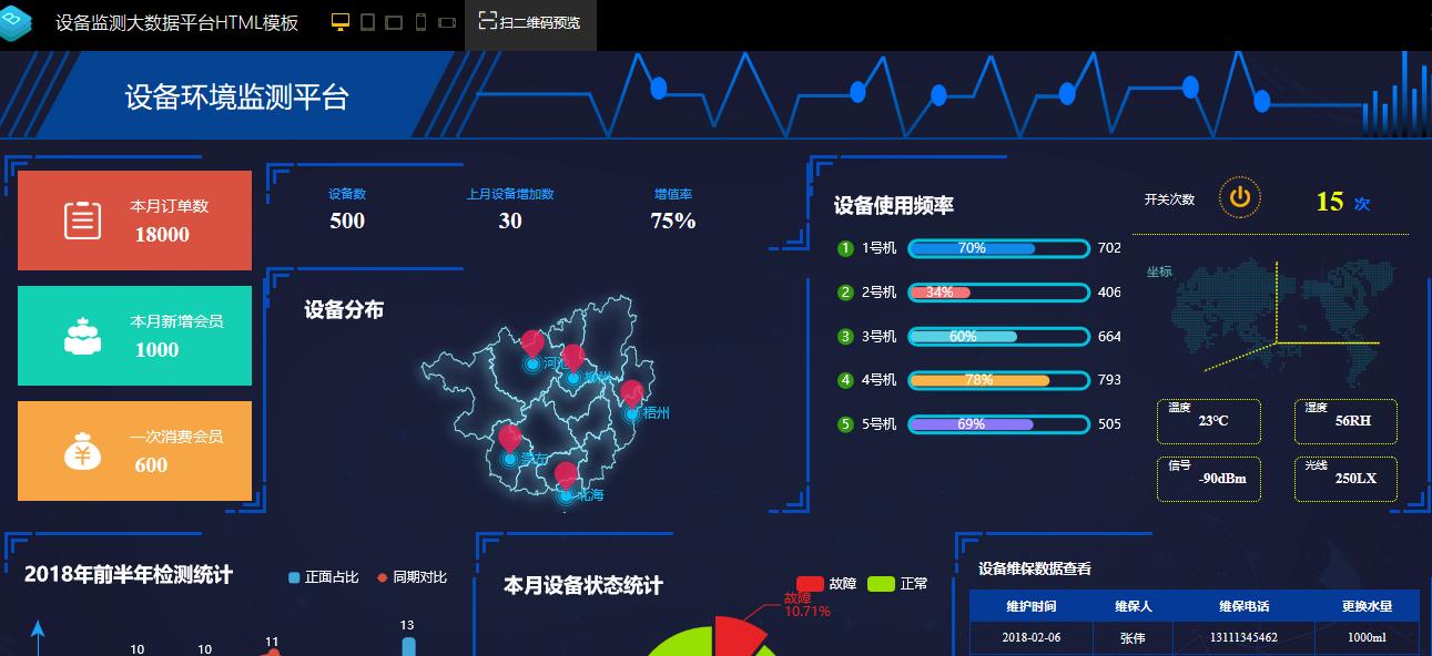 设备监测大数据平台自适应HTML模板