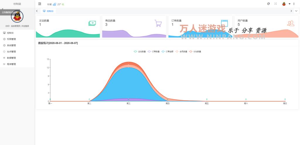 云乐购社区系统 开源版+易支付+码支付+附带2套精美模板